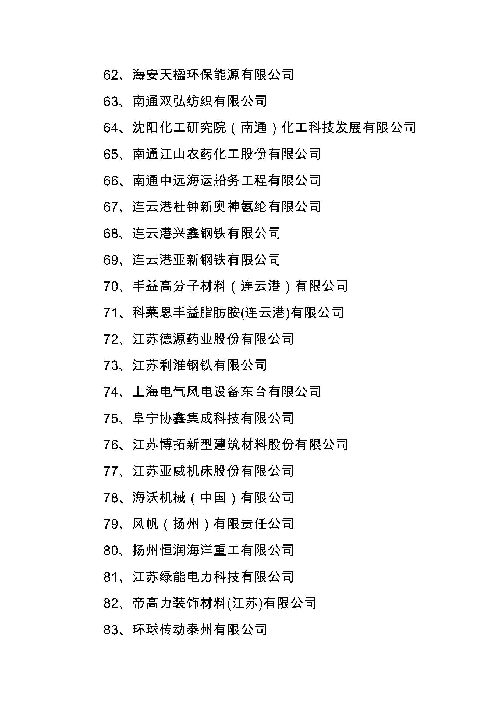 附件:2020年江苏省绿色工厂(第一批)拟入围名单_页面_4.jpg